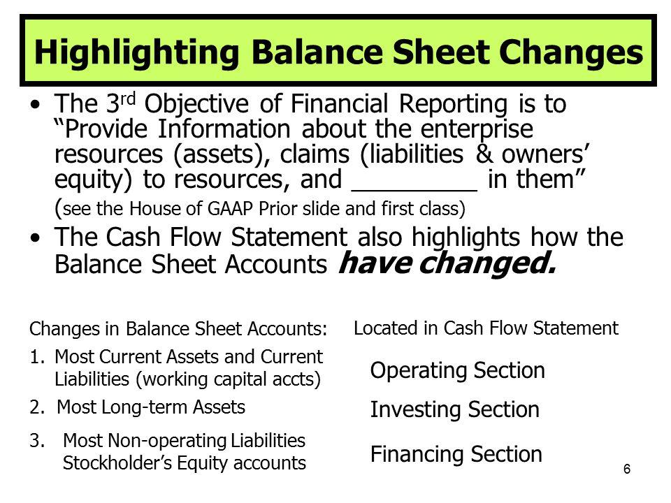 Highlighting Balance Sheet Changes