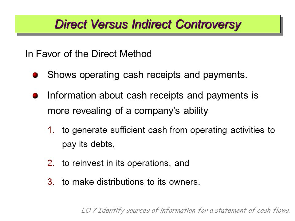 Direct Versus Indirect Controversy