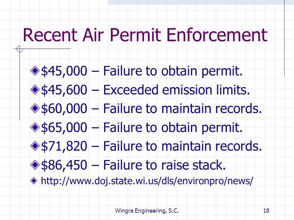 Recent Air Permit Enforcement
