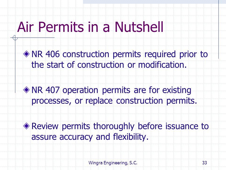 Air Permits in a Nutshell