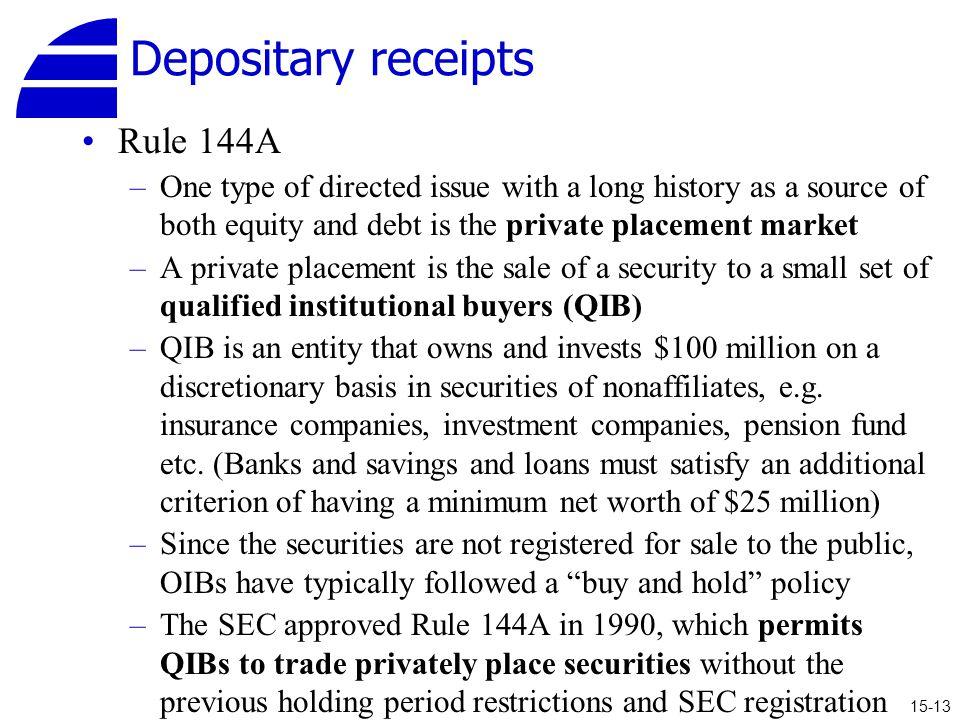 Depositary receipts Rule 144A