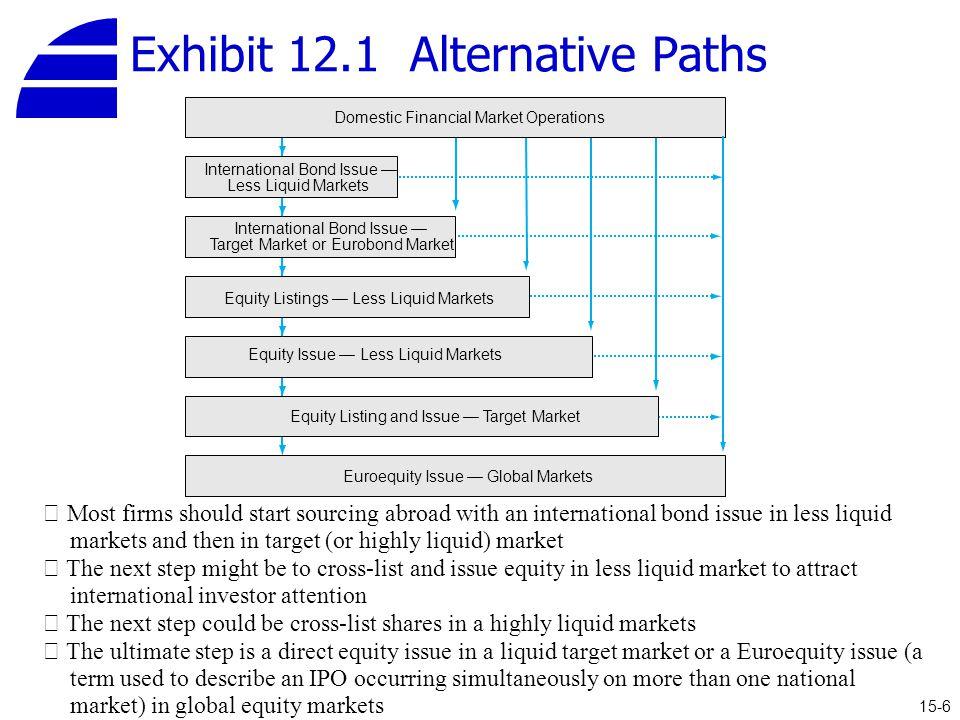 Exhibit 12.1 Alternative Paths