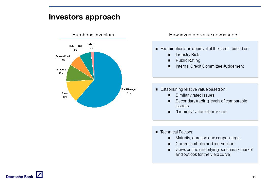 Investors approach Eurobond Investors How investors value new issuers