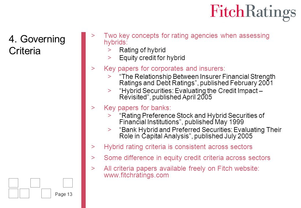 4. Governing Criteria Two key concepts for rating agencies when assessing hybrids: Rating of hybrid.