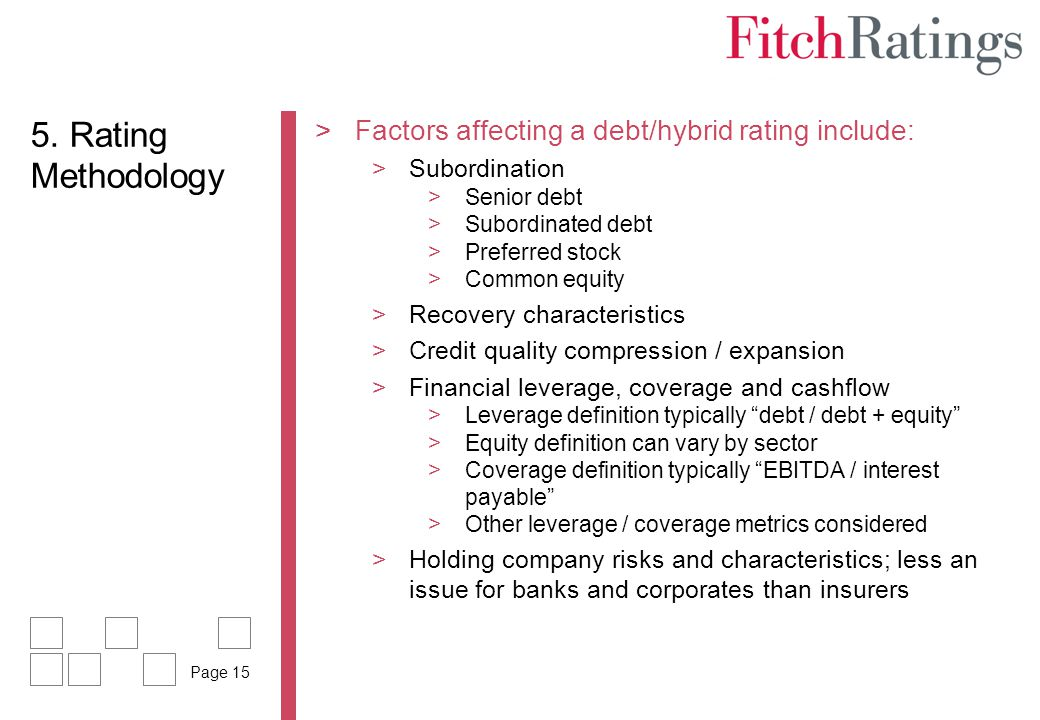 5. Rating Methodology Factors affecting a debt/hybrid rating include: