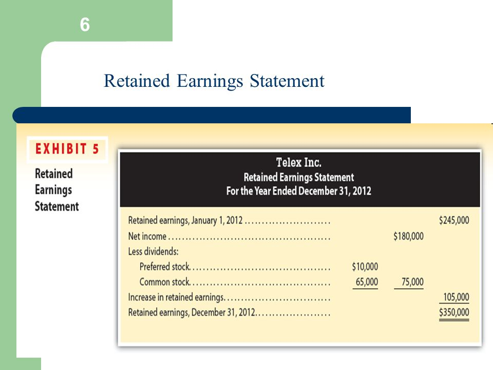 6 Retained Earnings Statement