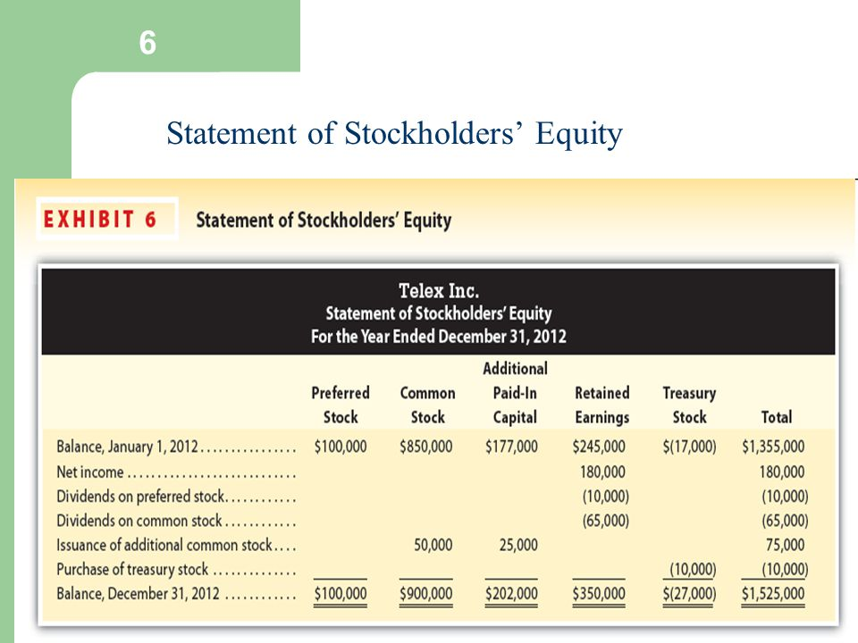 6 Statement of Stockholders' Equity