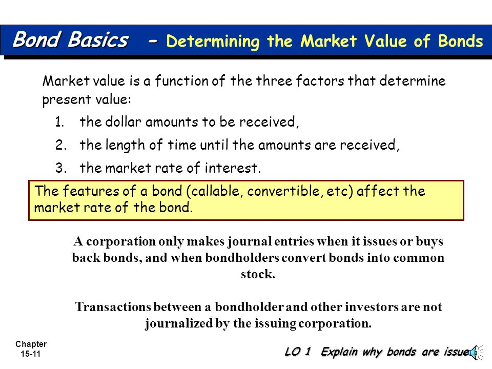 Bond Basics - Determining the Market Value of Bonds