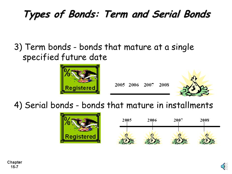 Types of Bonds: Term and Serial Bonds