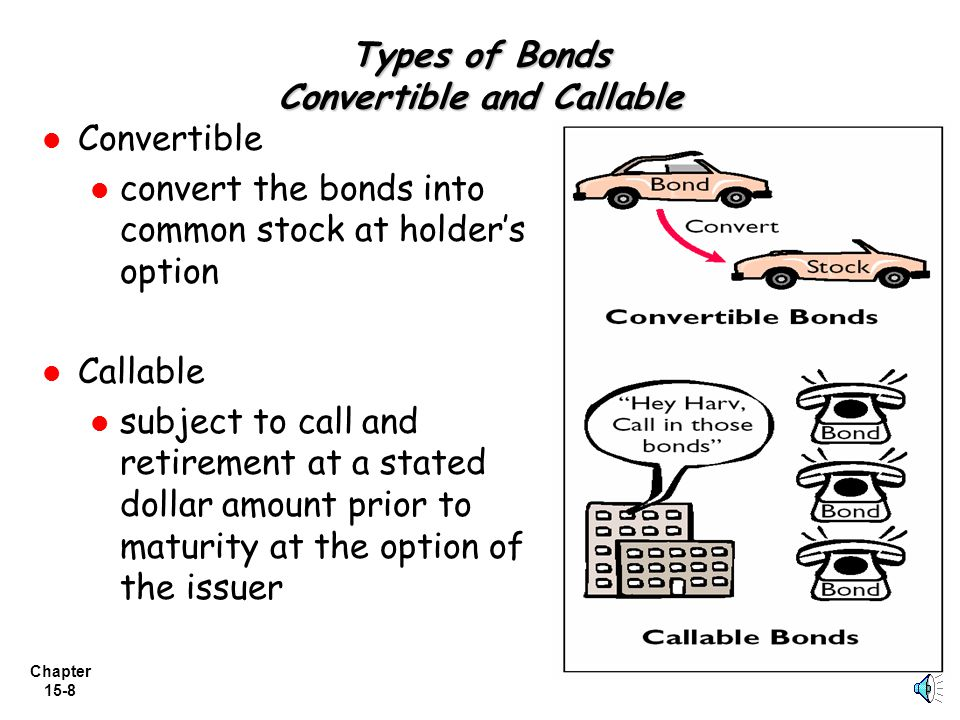 Types of Bonds Convertible and Callable