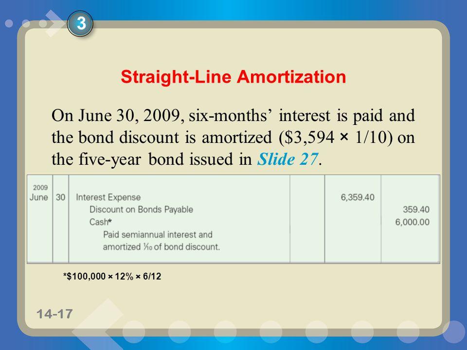 Straight-Line Amortization