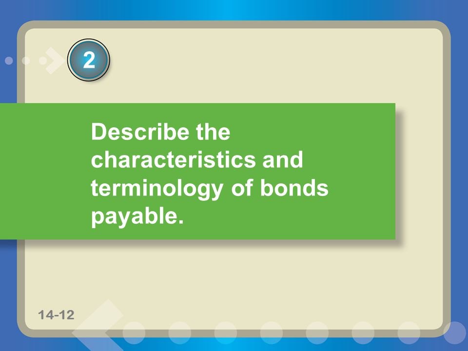 Describe the characteristics and terminology of bonds payable.