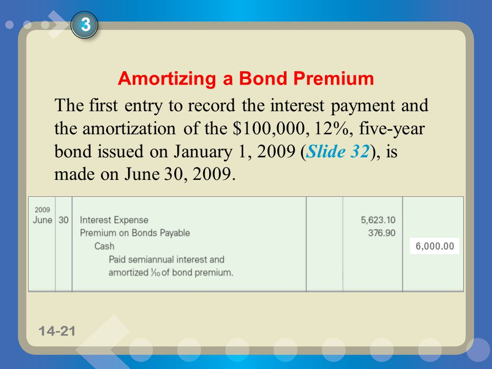 Amortizing a Bond Premium