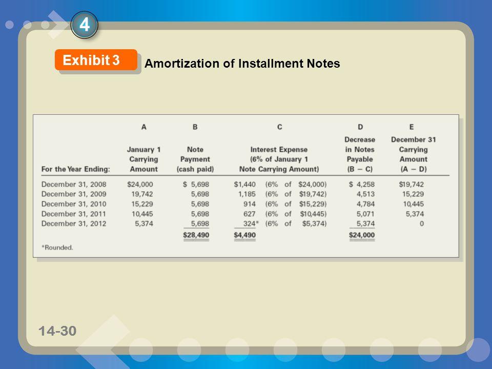 4 Exhibit 3 Amortization of Installment Notes