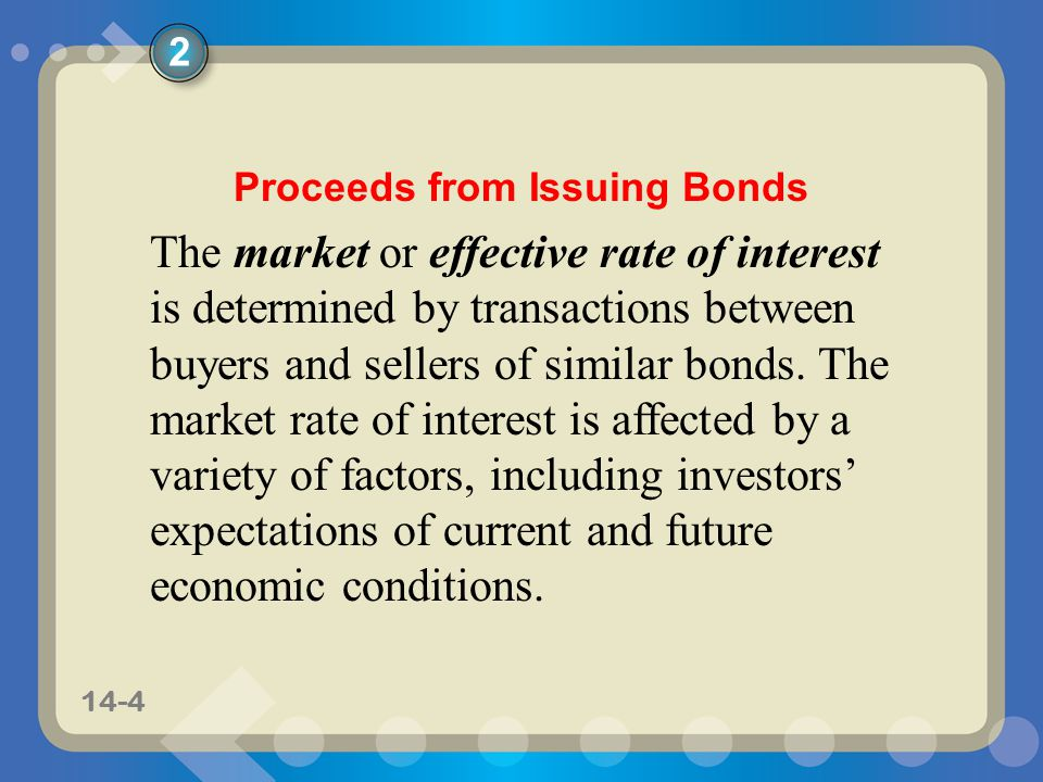 Proceeds from Issuing Bonds