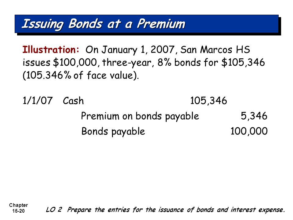 Issuing Bonds at a Premium