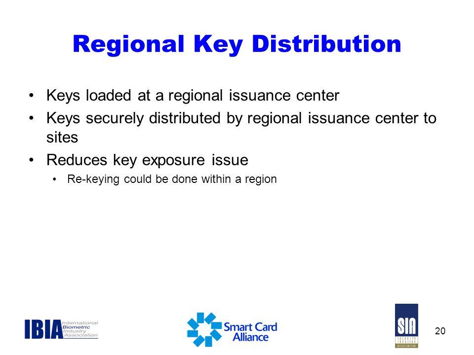 Regional Key Distribution