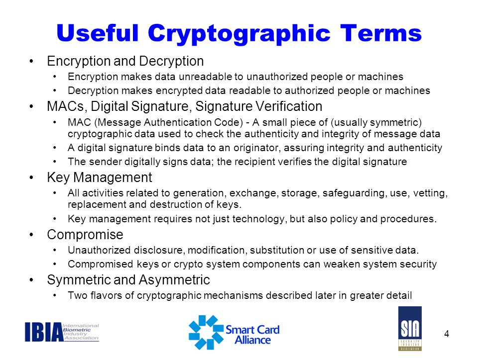 Useful Cryptographic Terms