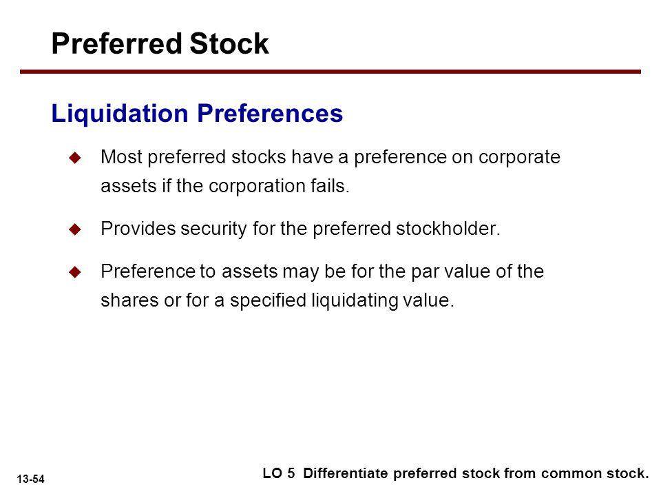 Preferred Stock Liquidation Preferences