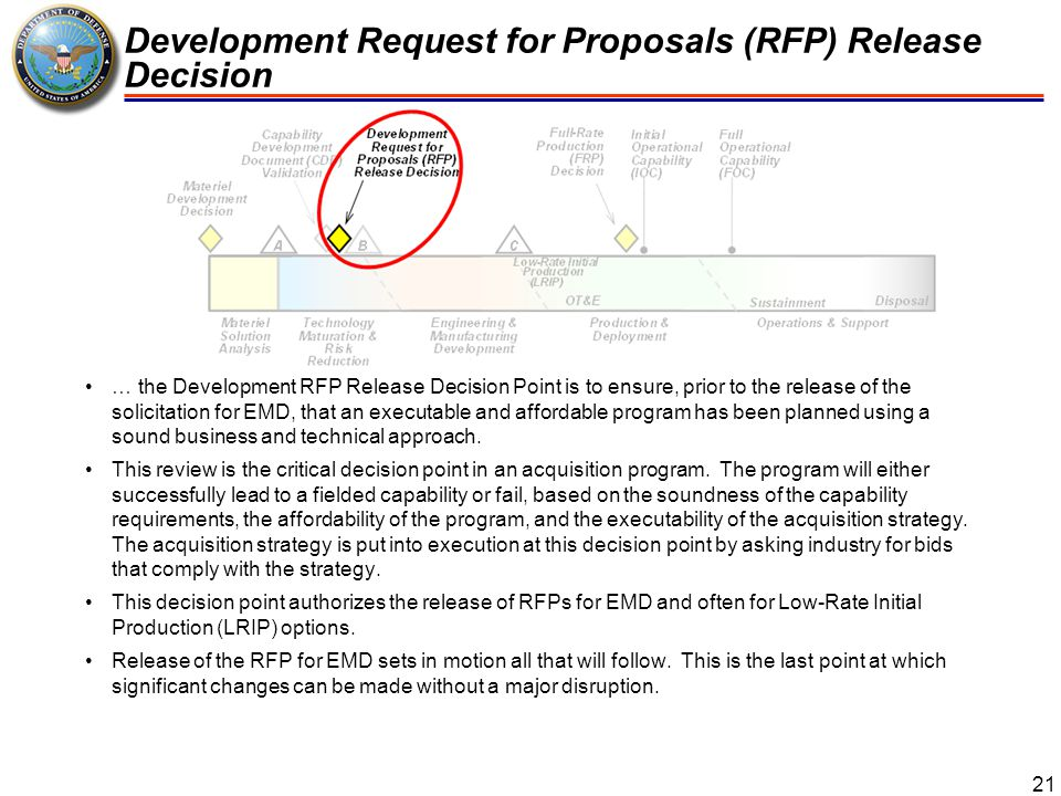 Development Request for Proposals (RFP) Release Decision