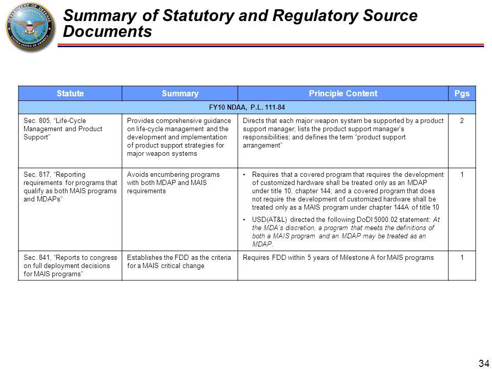 Summary of Statutory and Regulatory Source Documents