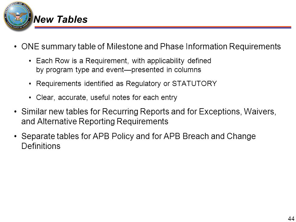 New Tables ONE summary table of Milestone and Phase Information Requirements.