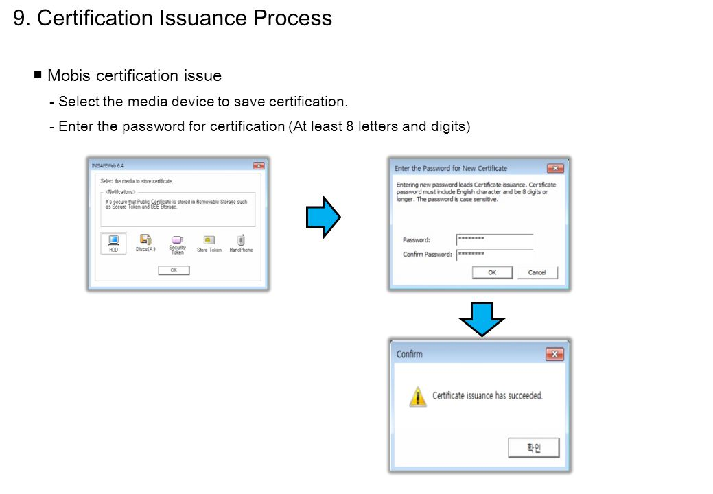 9. Certification Issuance Process