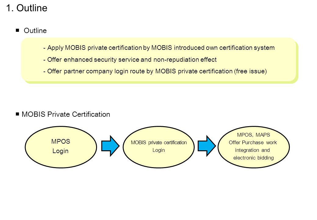 MOBIS private certification