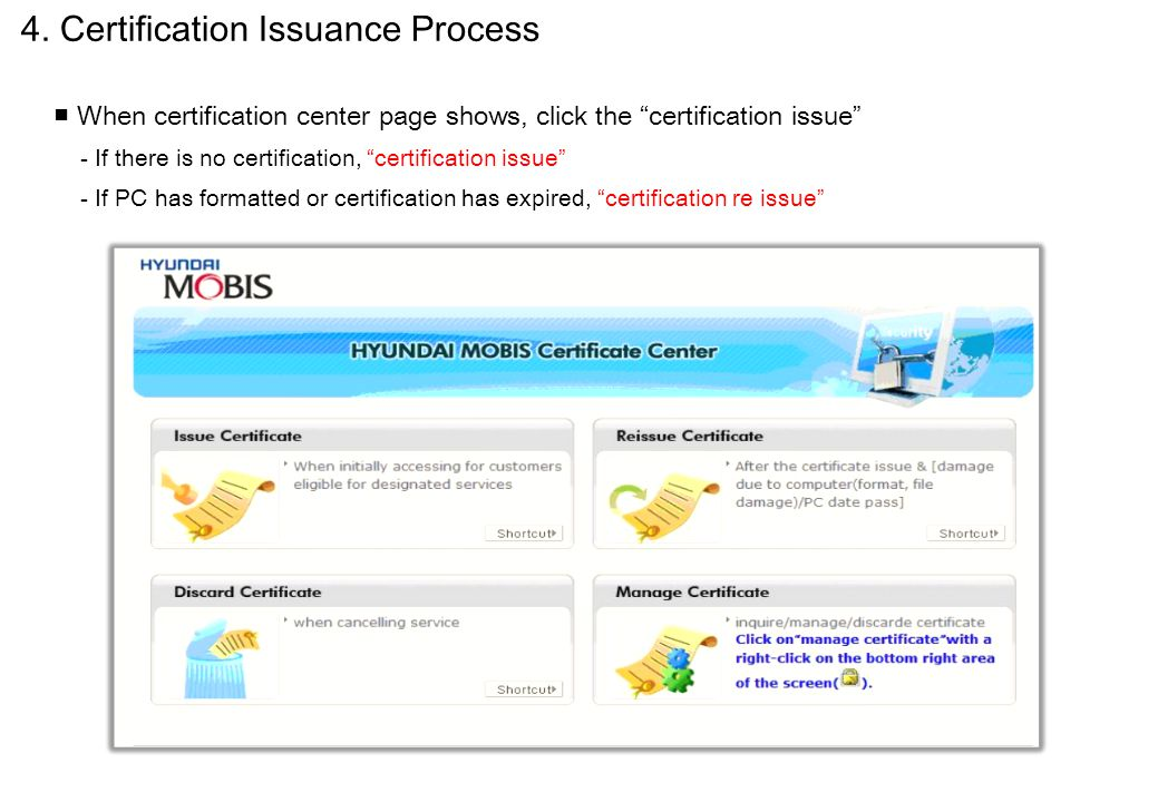 4. Certification Issuance Process