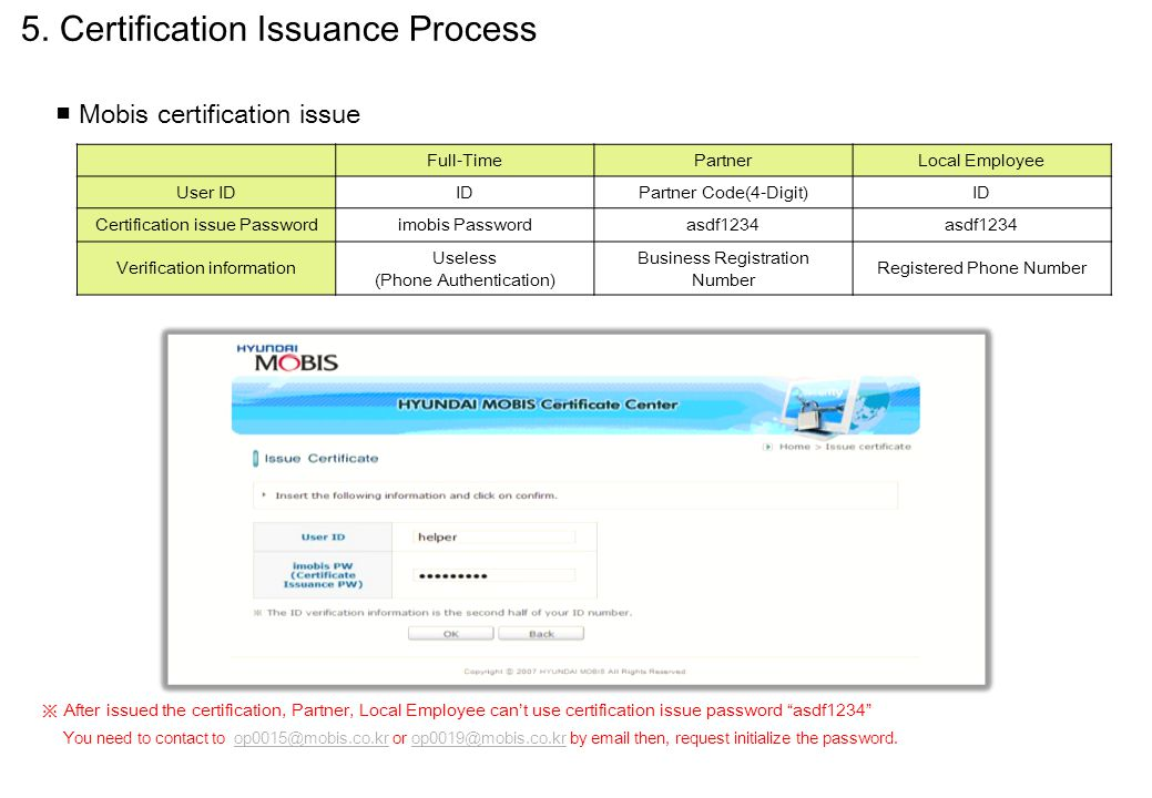 5. Certification Issuance Process