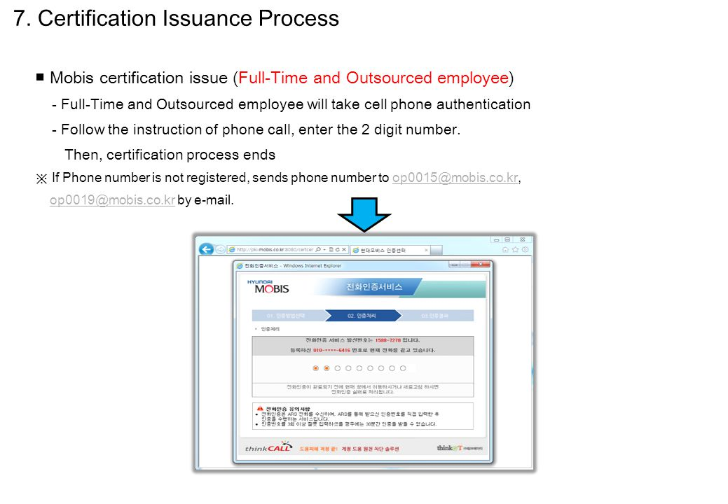 7. Certification Issuance Process