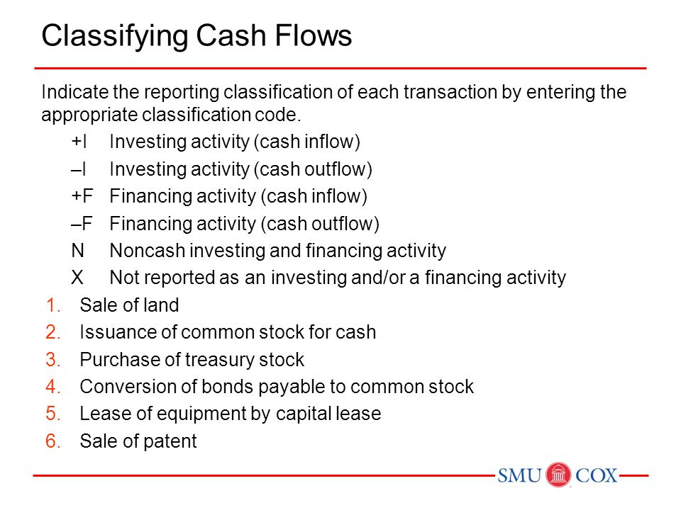 Classifying Cash Flows