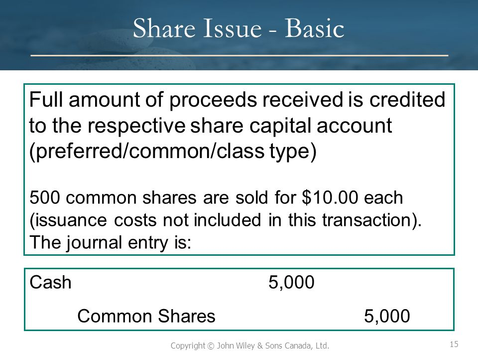 Share Issue - Basic Full amount of proceeds received is credited to the respective share capital account (preferred/common/class type)