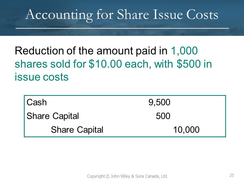 Accounting for Share Issue Costs