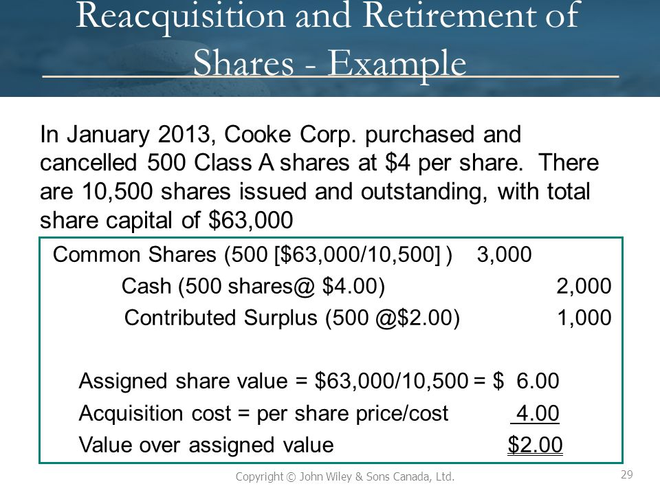 Reacquisition and Retirement of Shares - Example