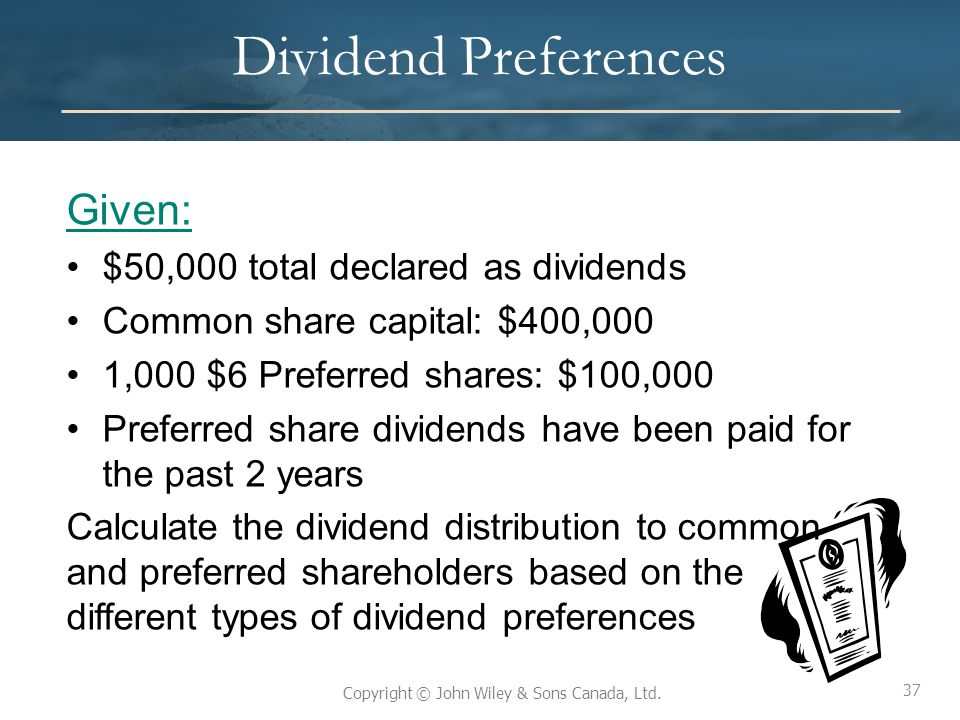 Dividend Preferences Given: $50,000 total declared as dividends