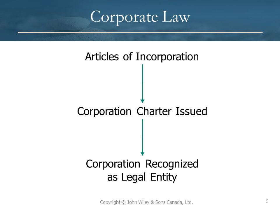 Corporate Law Articles of Incorporation Corporation Charter Issued