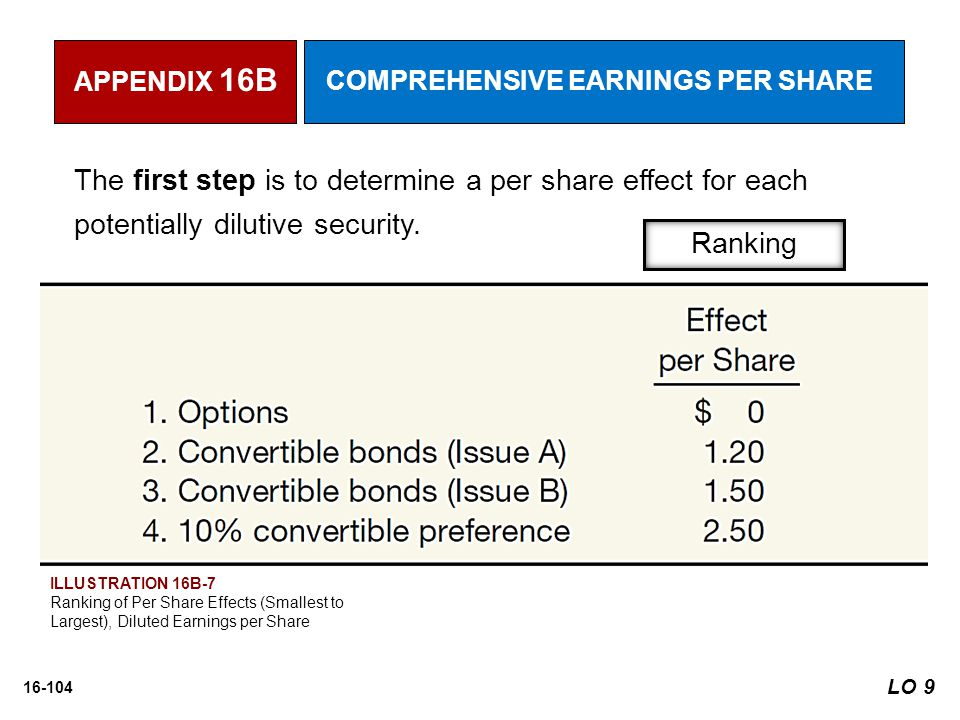APPENDIX 16B COMPREHENSIVE EARNINGS PER SHARE. The first step is to determine a per share effect for each potentially dilutive security.