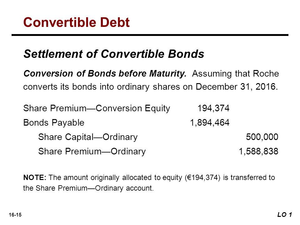 Convertible Debt Settlement of Convertible Bonds
