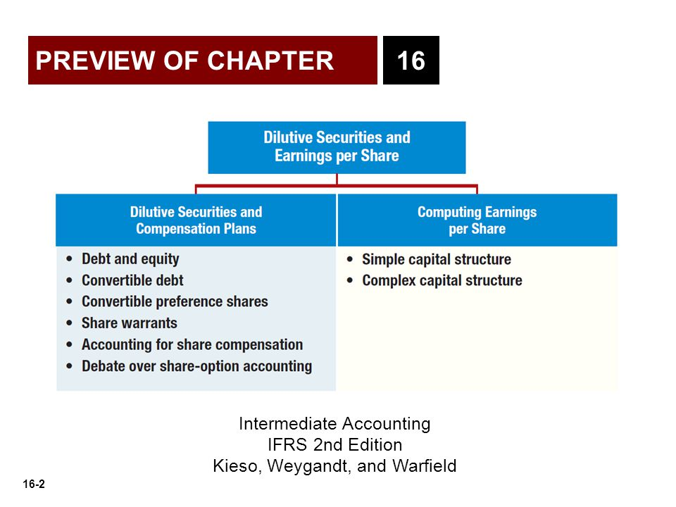 PREVIEW OF CHAPTER 16 Intermediate Accounting IFRS 2nd Edition