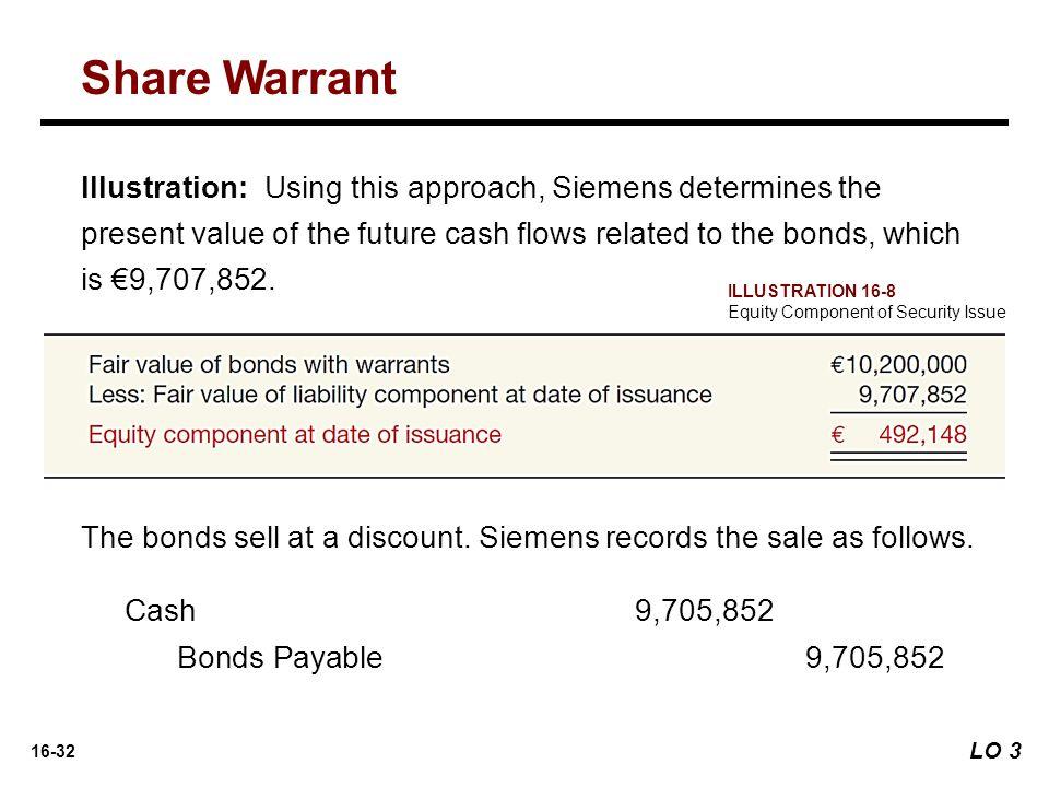 Share Warrant