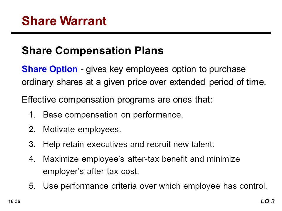 Share Warrant Share Compensation Plans
