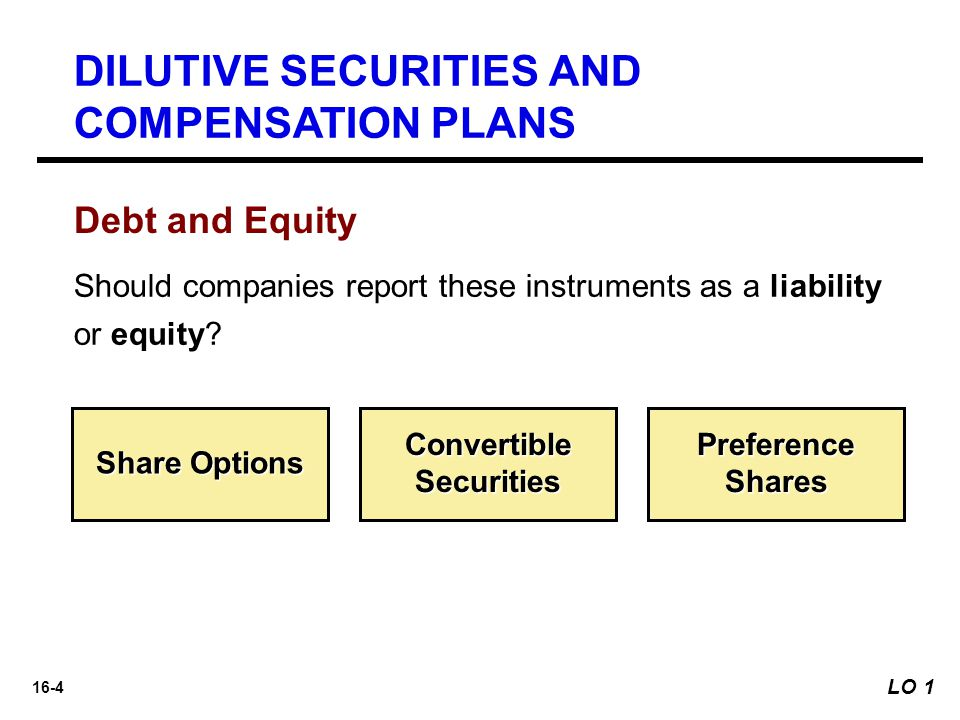 DILUTIVE SECURITIES AND COMPENSATION PLANS