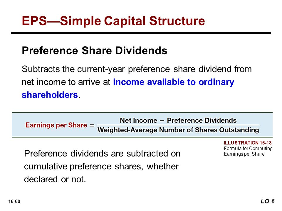 EPS—Simple Capital Structure