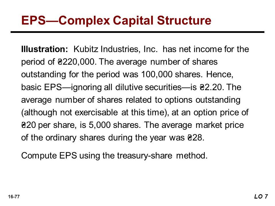 EPS—Complex Capital Structure
