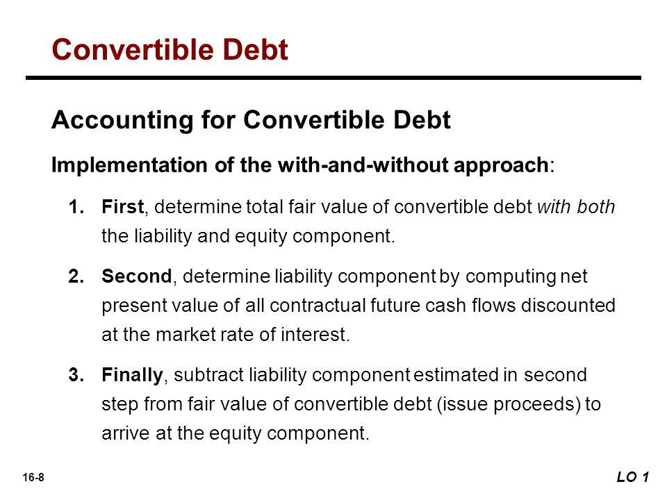 Convertible Debt Accounting for Convertible Debt