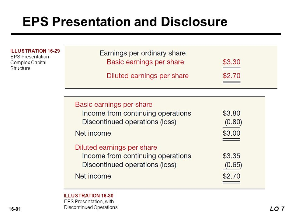 EPS Presentation and Disclosure