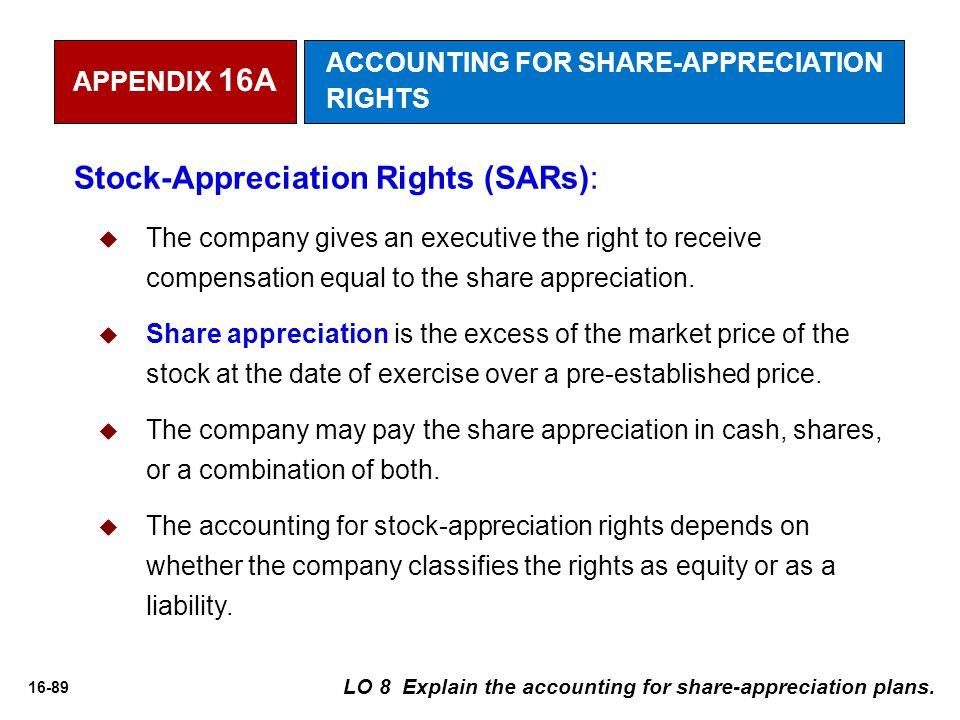 Stock-Appreciation Rights (SARs):