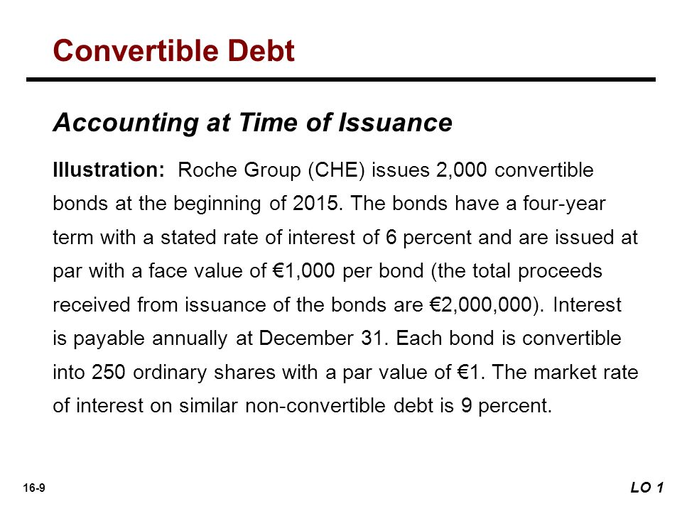 Convertible Debt Accounting at Time of Issuance