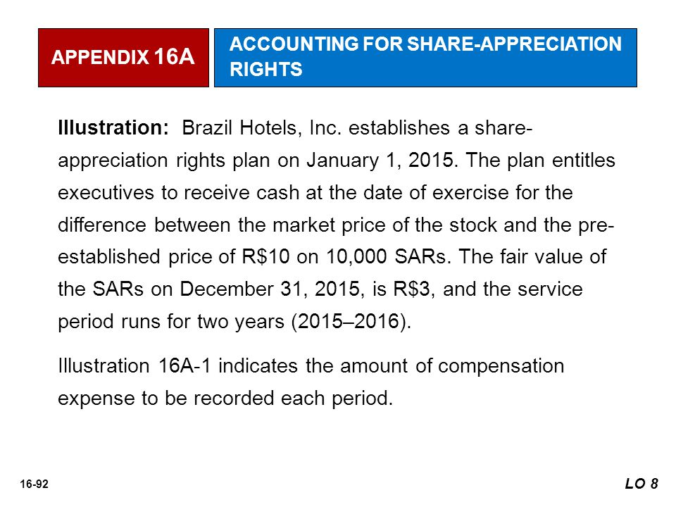 APPENDIX 16A ACCOUNTING FOR SHARE-APPRECIATION RIGHTS.